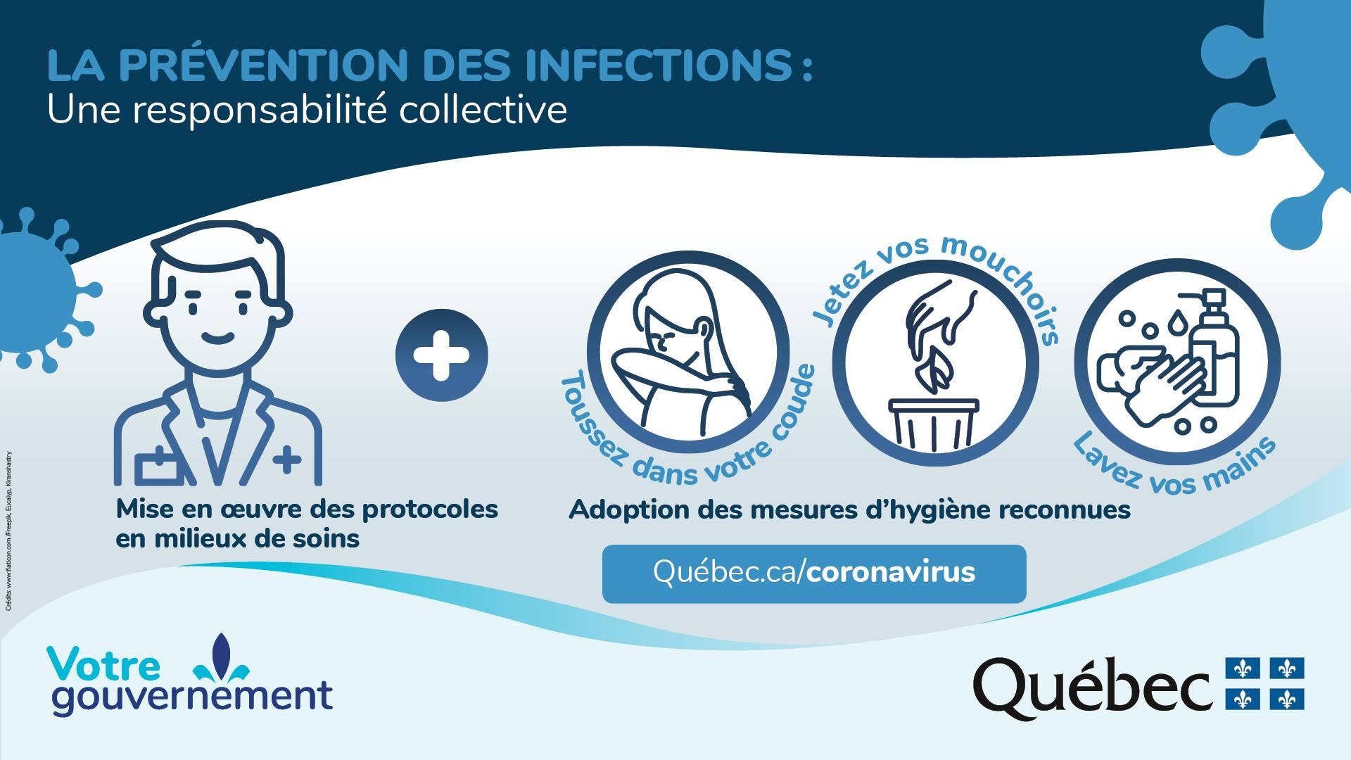LA PRÉVENTION DES INFECTIONS: UNE RESPONSABILITÉ COLLECTIVE